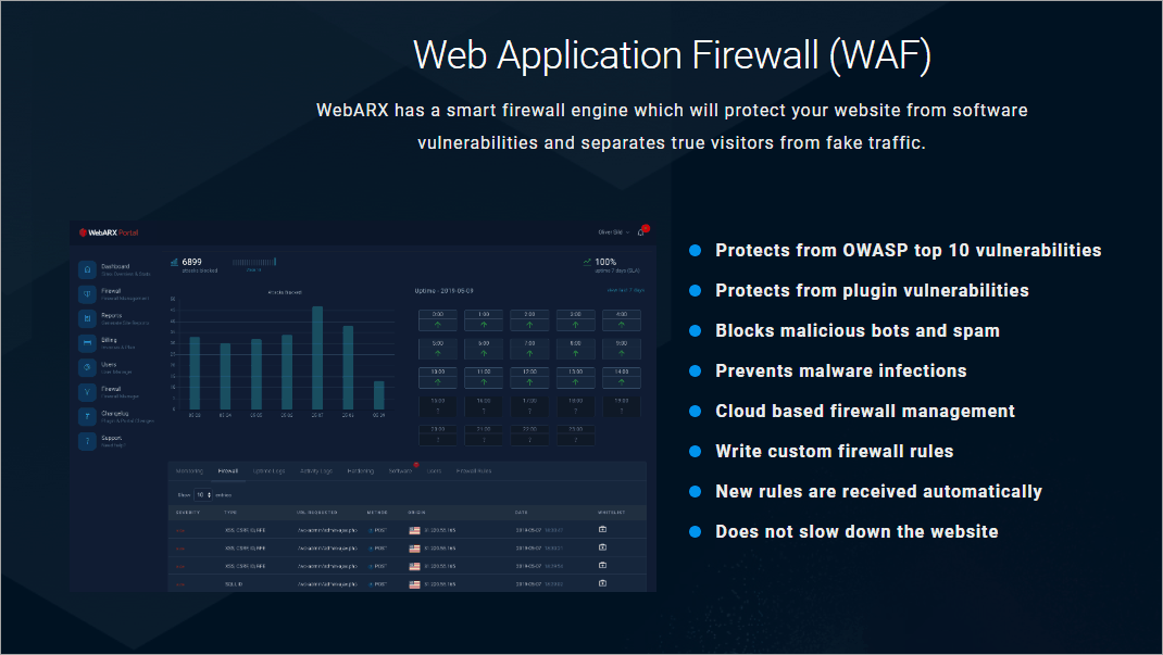 webarx features firewall