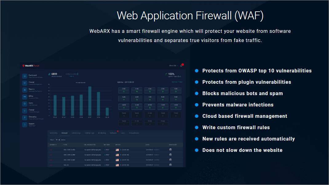 webarx features firewall