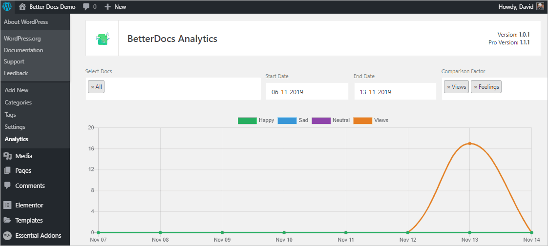 betterdocs simple analytics page