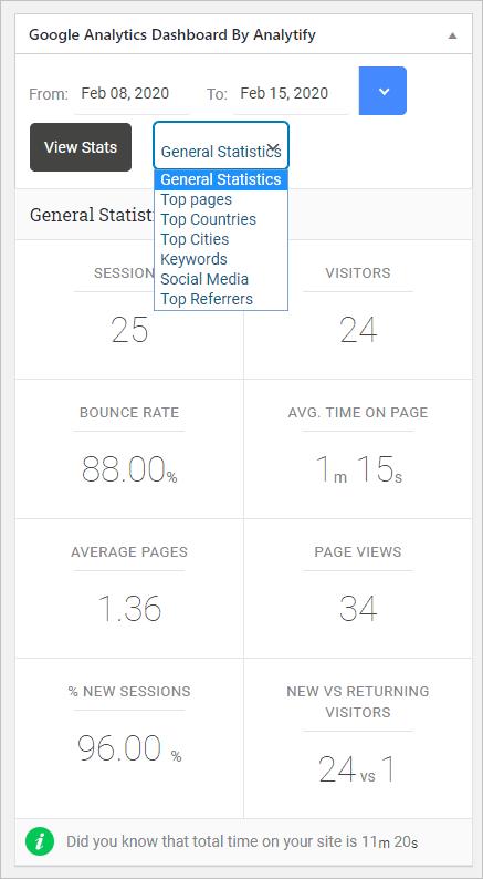 Analytify Dashboard Widget Reports
