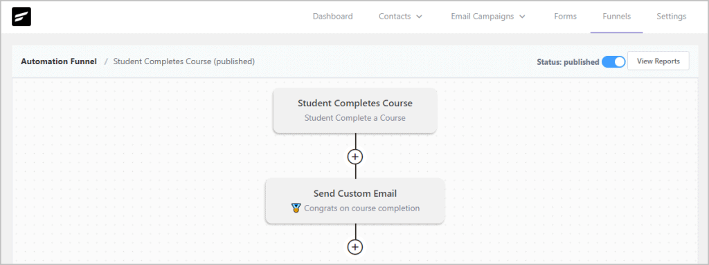 Course Funnel Completed